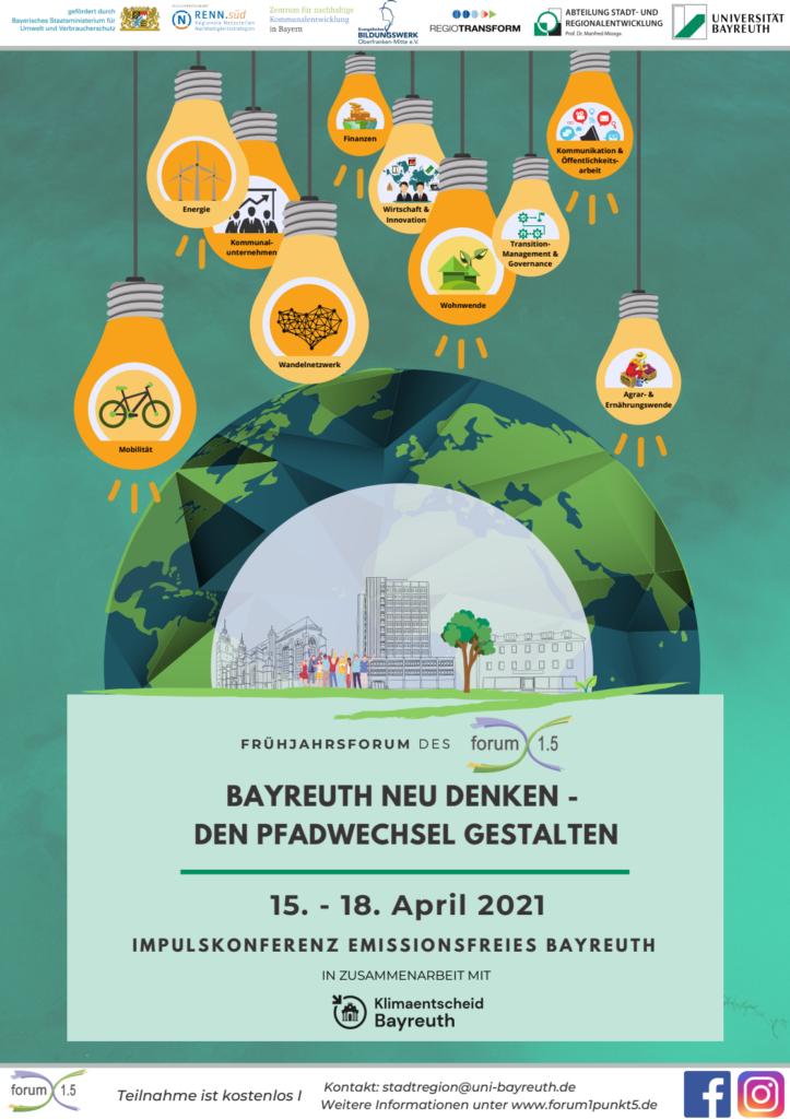 forum1.5 Frühjahrsforum 2021
